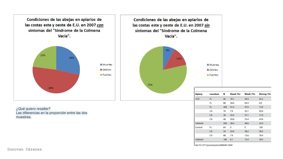 Representación de datos duros_Gráficas